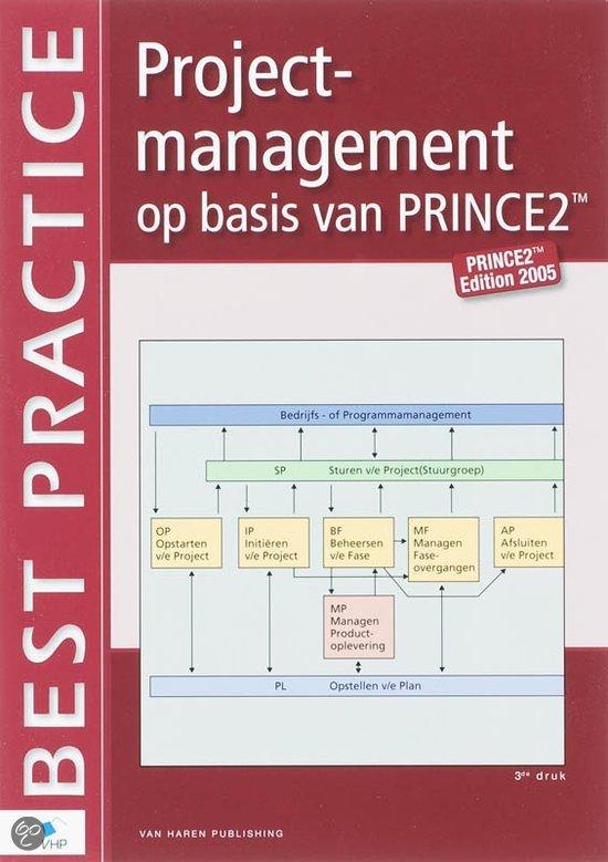 Projectmanagement op basis van PRINCE2™