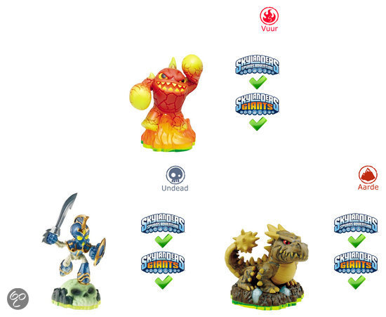 Skylanders Spyro's Adventure Triple Pack Chop Chop, Bash, Eruptor Wii + PS3 + Xbox360 + 3DS + Wii U + PS4