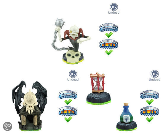 Skylanders Spyro's Adventure Darklight Crypt Pack Wii + PS3 + Xbox360 + 3DS + Wii U + PS4