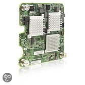 HP NC325m PCI Express Quad Port 1Gb Server Adapter for c-Class BladeSystem