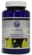B.Nagel Candoflorin Capsules 100 st