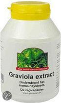 TS Graviola - 120 cap