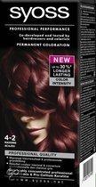 SYOSS Color baseline 4-2 Mahonie - Haarkleuring