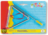 Music & Sounds Triangel