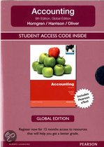 Student Access Card for Accounting