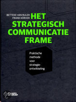Het strategisch communicatie frame