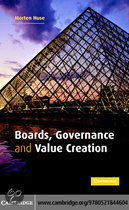 Boards Governance Value Creation