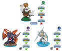 Skylanders Swap Force Adventure Triple Pack ZooLou, Spyro, Chill Wii + PS3 + Xbox360 + 3DS + Wii U + PS4