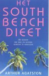 Het South Beach Dieet