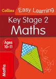 Key Stage 2 Maths