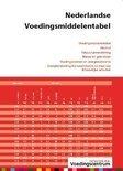Nederlandse Voedingsmiddelentabel 2011