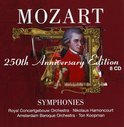 Mozart: Symph. & Overtures