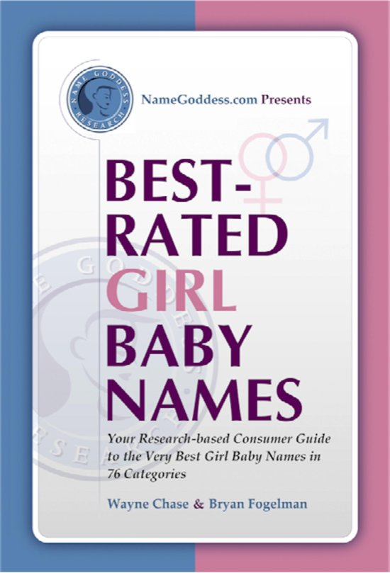 BestRated Girl Baby Names