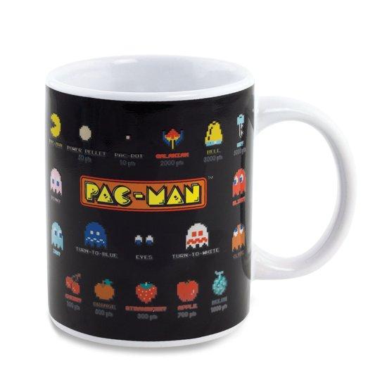 Pacman Beker