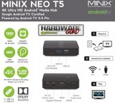MINIX NEO X8-H Plus Bundel met officiële Hardwareguru XBMC editie