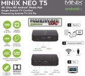 MINIX® NEO X8-H Plus + A2Lite Flymouse met officiele HardwareGuru MINIX update dashbord Xbmc/Kodi software voor Logiwijk