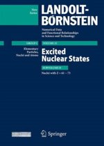 Excited Nuclear States - Nuclei with Z = 61-73