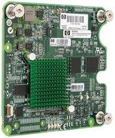 HP BLc NC553m DP FlexFabric Adptr Option
