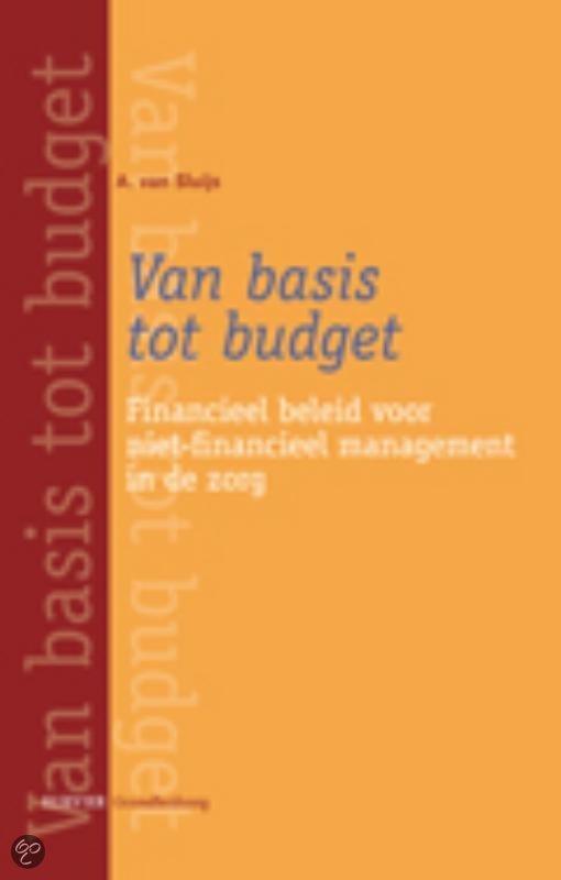 Van basis tot budget @