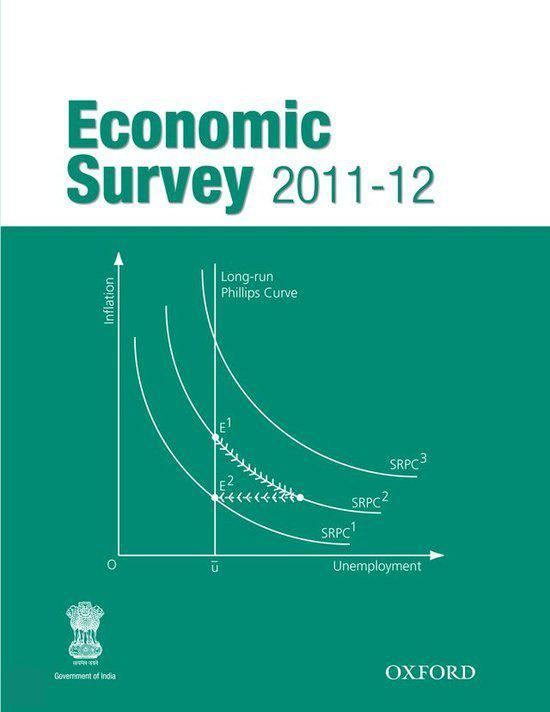 a survey of the economical development of india Economic development in india the economic development according to index of economic freedom world ranking an annual survey on economic freedom of the.