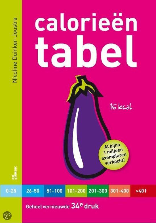 Calorieen tabel