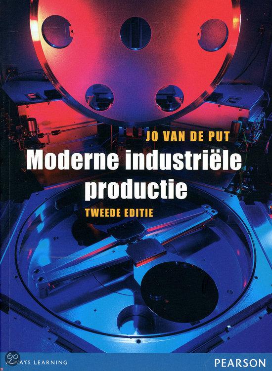 Moderne industriele productie