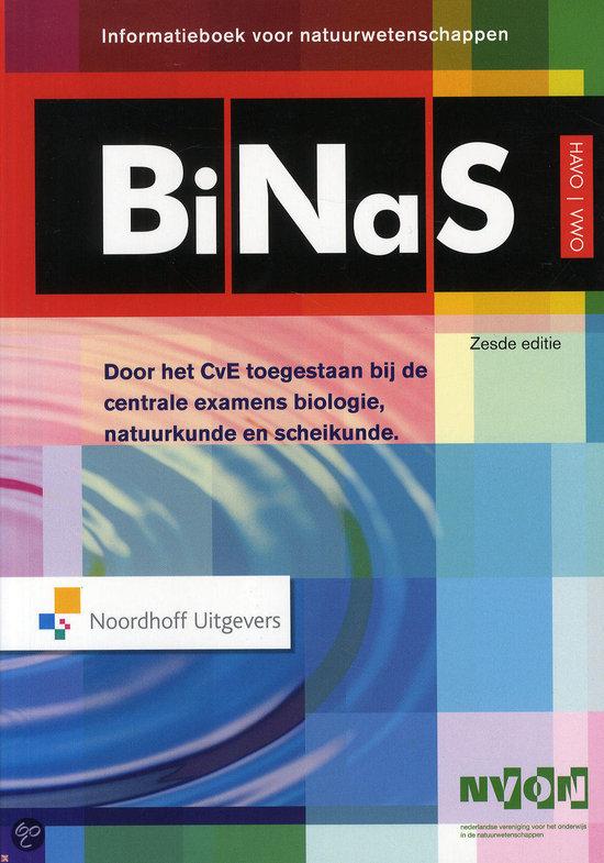 Binas 6e havo vwo deel informatieboek op for Binas tabel 99