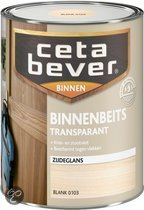 Cetabever Binnenbeits Transparant Acryl - 0,25 liter - White Wash