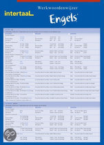 Werkwoordenwijzer Engels