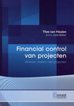 Financial control van projecten