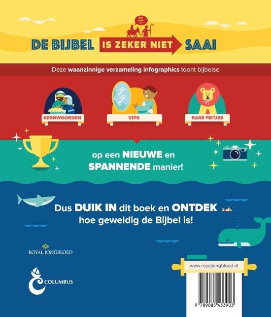 Geliefde bol.com | Bijbel infographics voor kids, Diverse auteurs @VC16