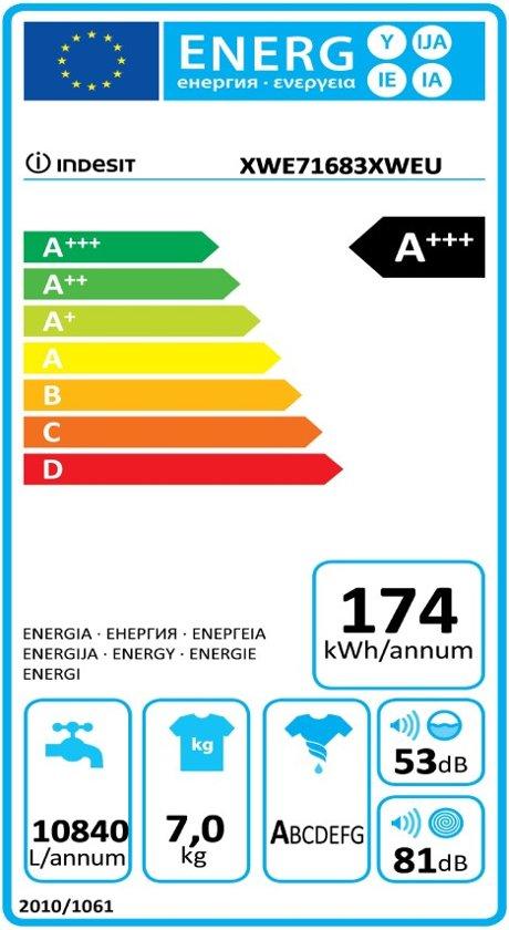 Indesit XWE 71683X W EU