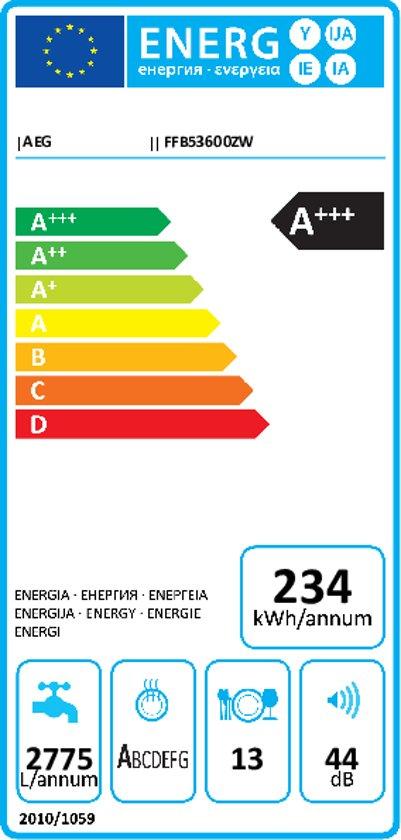 AEG FFB53600ZW
