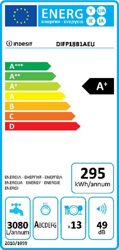 Indesit DIFP 18B1 A EU