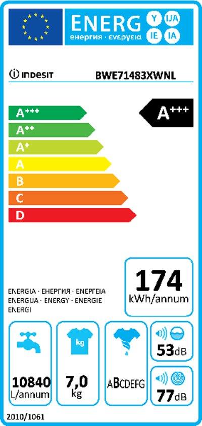 Indesit BWE 71483X W NL - Wasmachine