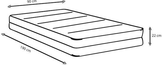 Slaaploods.nl Queen - Pocketvering Matras - Traagschuim Afdeklaag - 90x190x20 cm - Medium