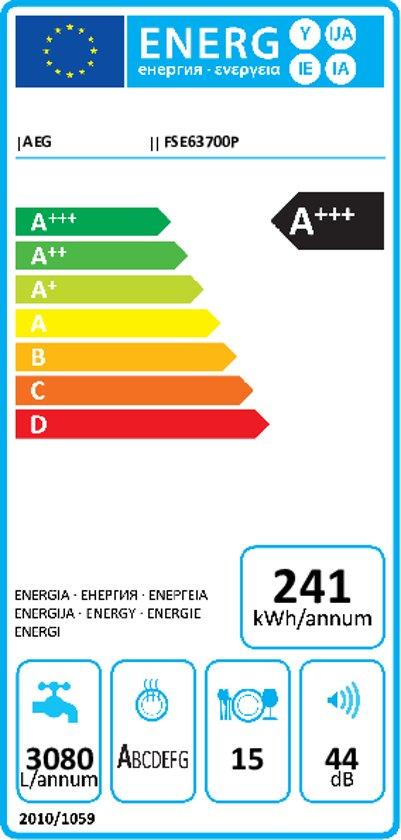 AEG FSE63700P