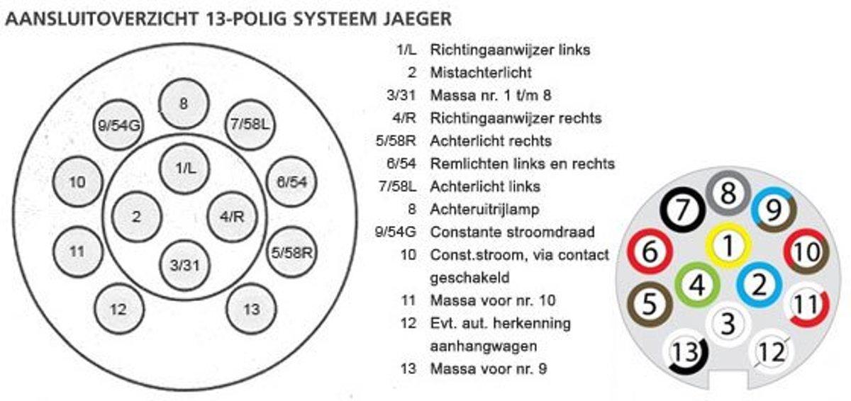 7 Polige Stekker Monteren.13 Polige Stekker Origineel Van Jaeger