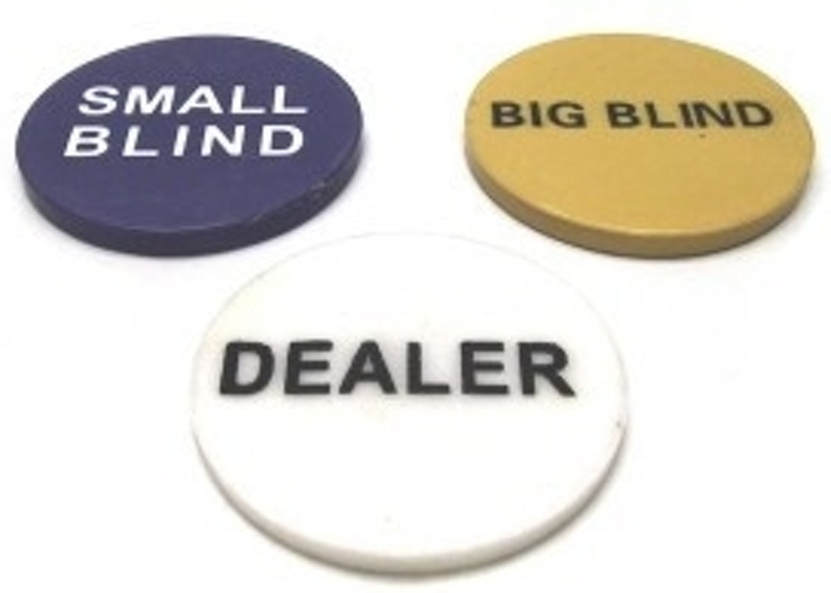 Poker dealer button set kopen