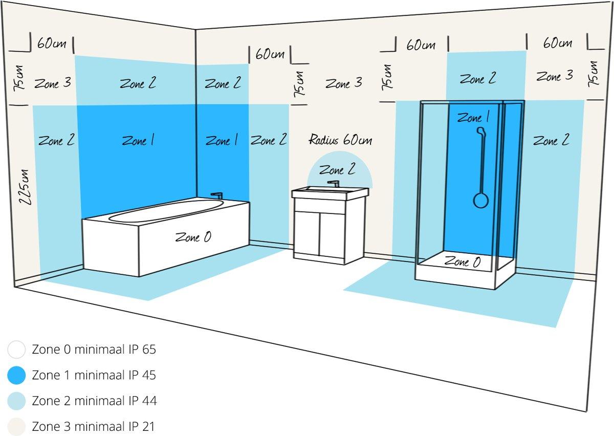 Beautiful Badkamer Zones Ideas - Home Ideas Design - commonsdev.us
