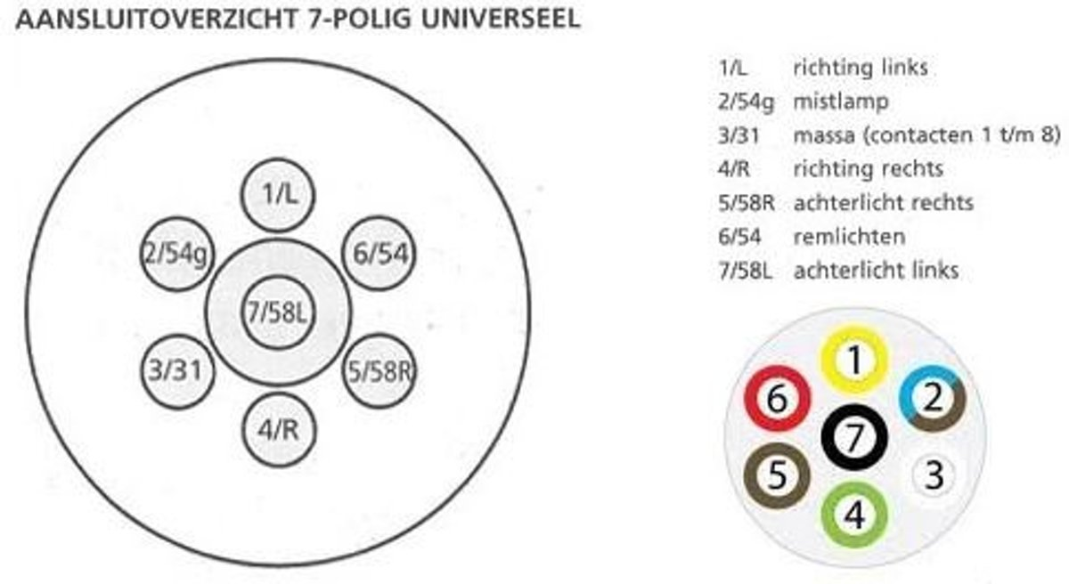 Gemütlich 6 Adriges Steckerdiagramm Zeitgenössisch - Die Besten ...