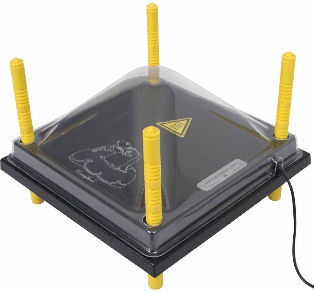 Afdekkap voor warmteplaat 30x30cm