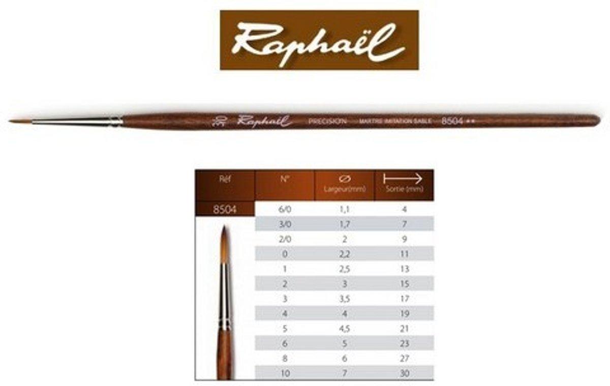 Raphael Precision Aquarelverf penseel rond 3/0 kopen