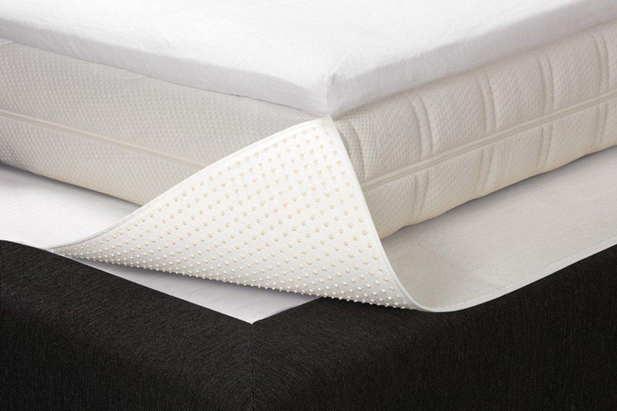 Beter Bed Select beschermingspakket Boxspring met splittopmatras kopen