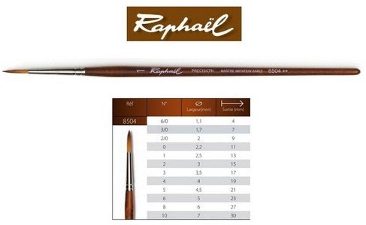Raphael Precision Aquarelverf penseel rond 1 kopen