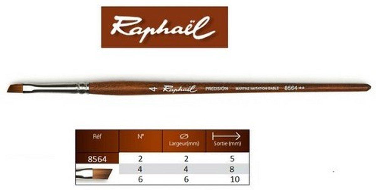Raphael Precision Aquarelverf penseel plat schuin 4 kopen