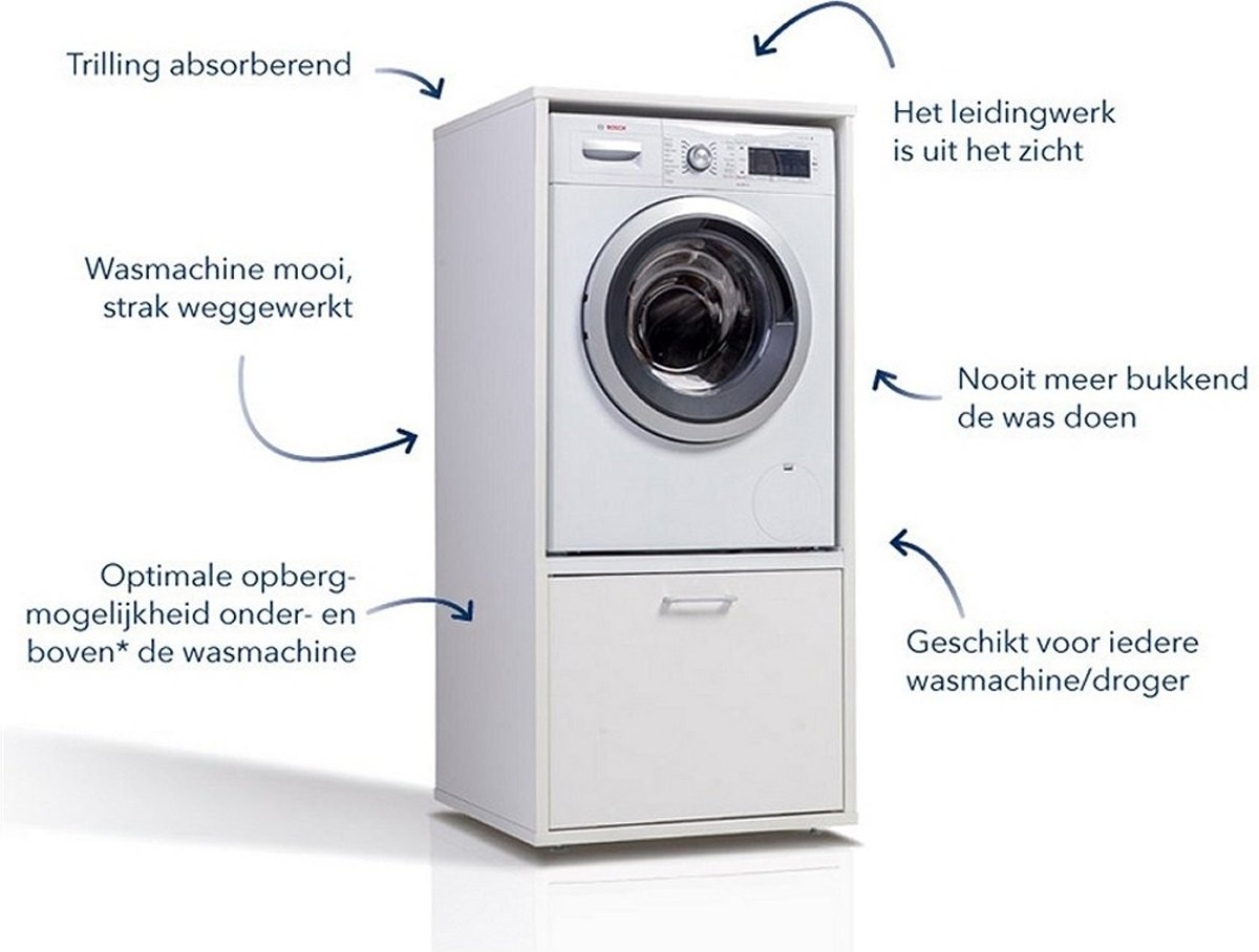 Wasmachinekast Wastoren