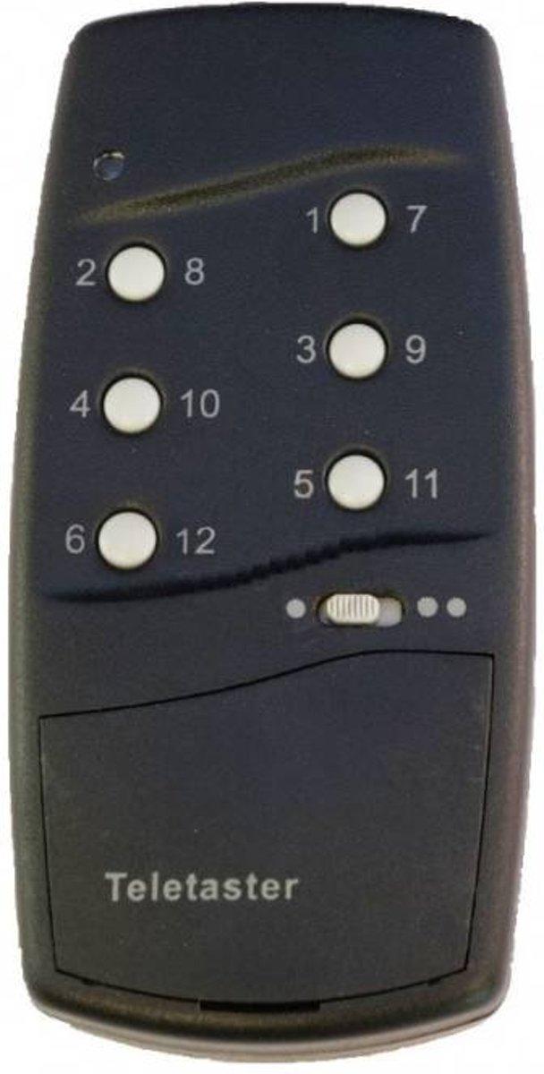 Tedsen SKX12HD 12-kanaals handzender