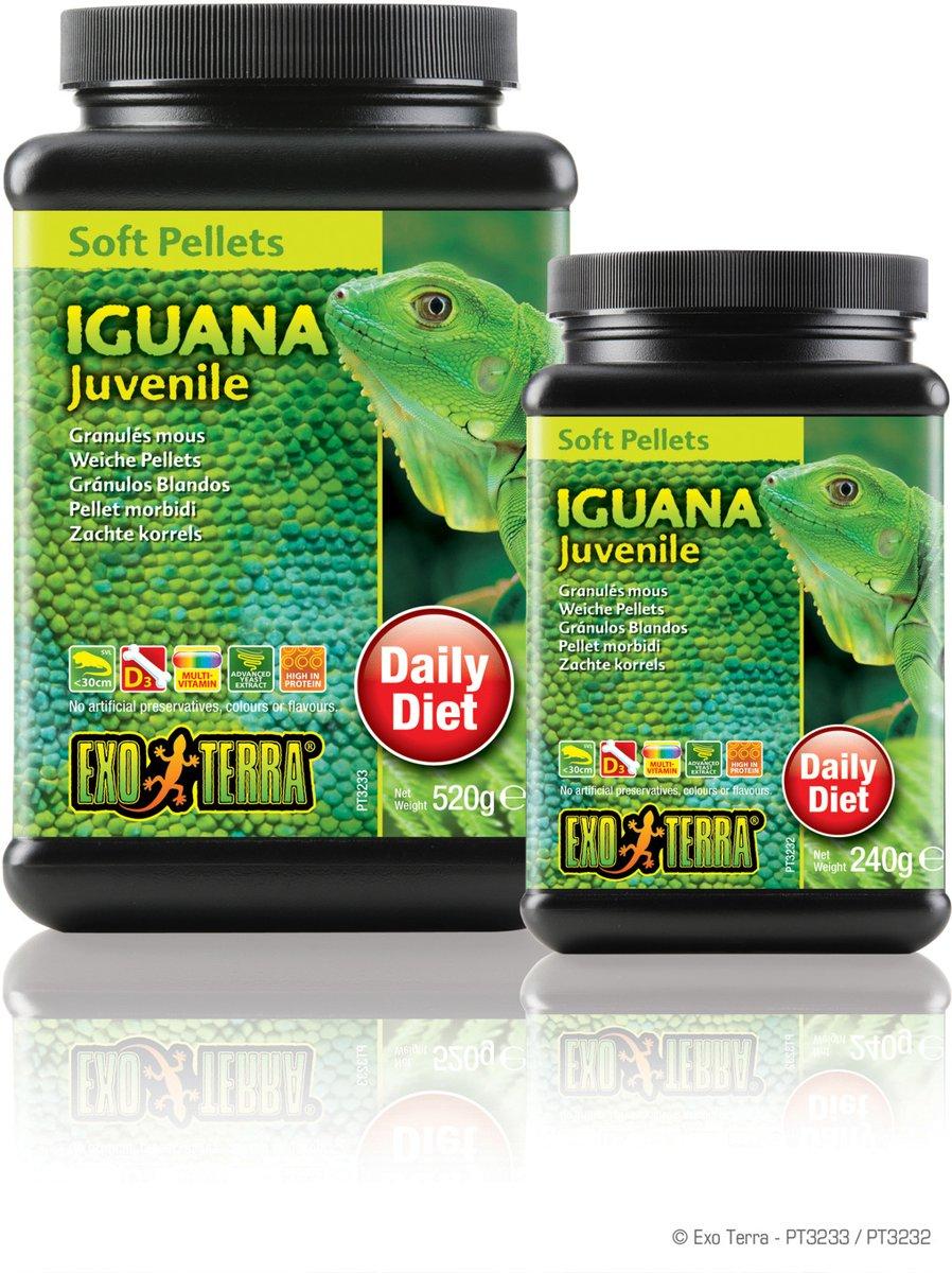 Exo Terra Soft Pellets Leguanen 240 g Jong