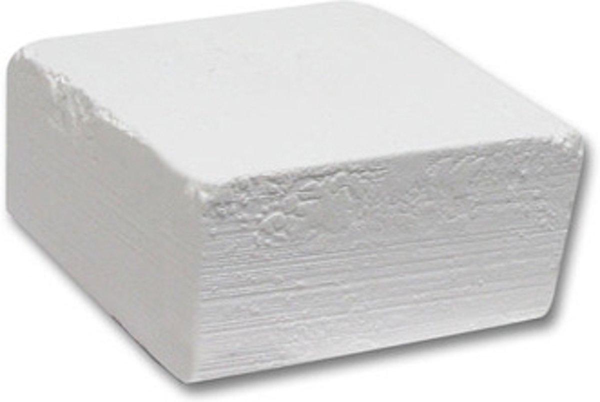 Magnesium blok